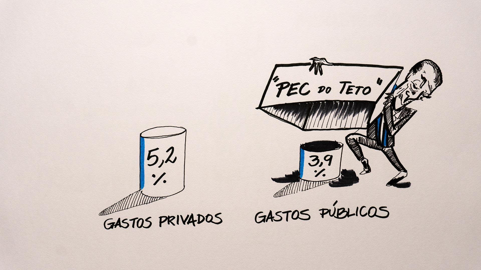 Caetano Patta/Agência Pública