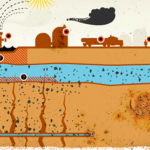 Óleo de <i>fracking</i>: por que o Brasil pode e deve rejeitá-lo