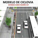 O ousado plano de ciclovias de São Paulo