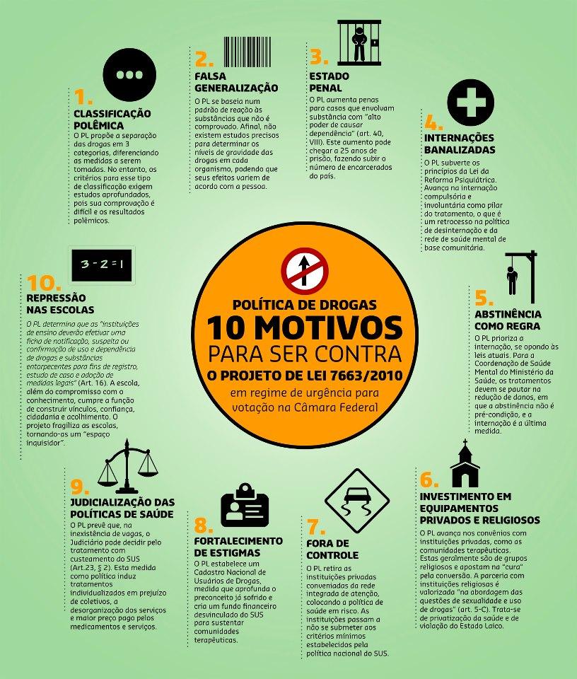10_motivos_PL_osmar