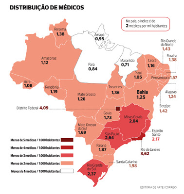 medicos_distribuicao