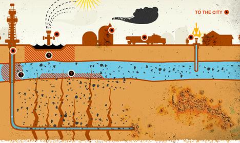 131209-Fracking