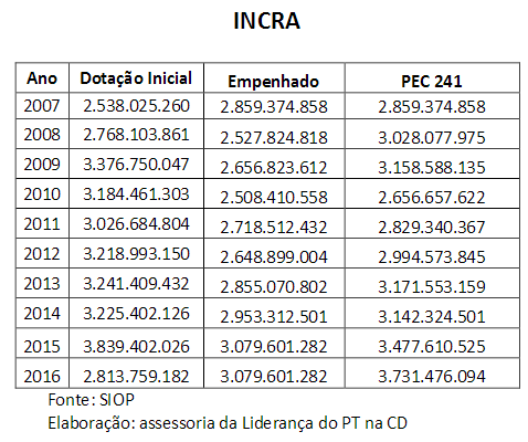 161006-tabela7